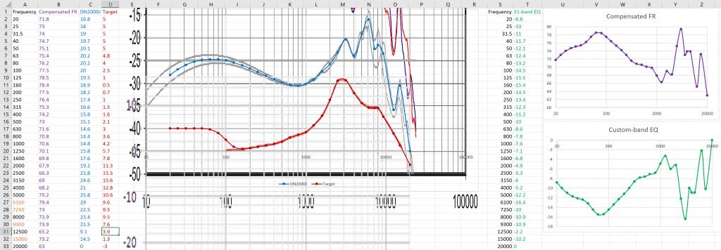 DN2000J Excel
