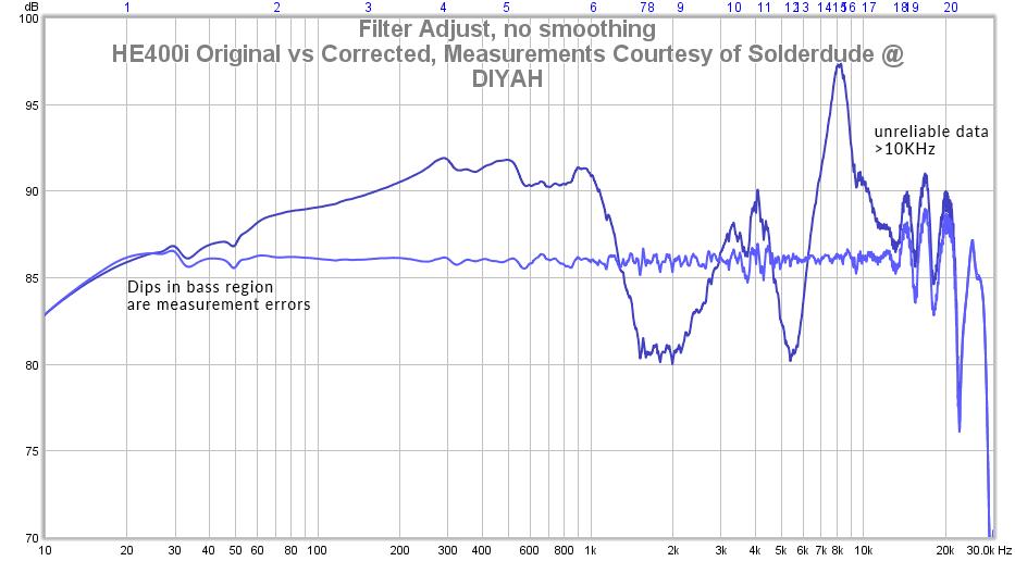 Darker blue = original frequency response; lighter blue = frequency response after EQ